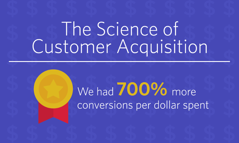 The science of customer acquisition.